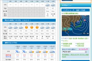 20120303_weather
