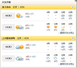 2013011617weather