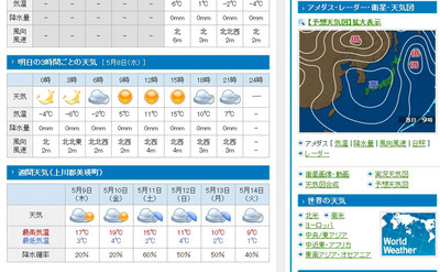 20130507weather