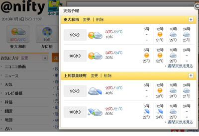 20130709_weather