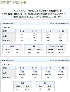20131004_weather_2