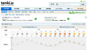 20140509weather