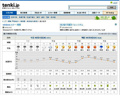 20140521_weather
