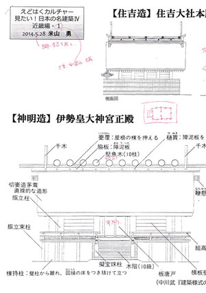 Edohakuculture20140528