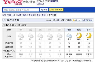 20141112_weathermap_2