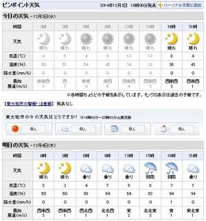 20141203_weathermap1_2