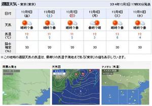 20141203_weathermap2