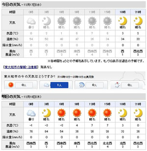 20141217_weathermap