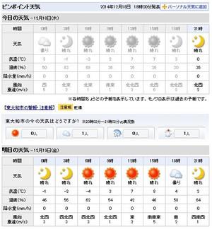 20141218_weathermap