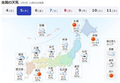 20150204_weathermap_2