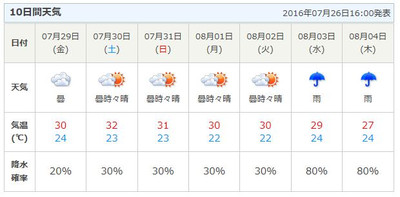 20160726_weather